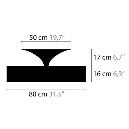Maten - Plafondlamp - Airwave C5 XL - Ilfari